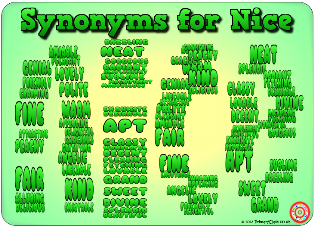 Synonyms for Nice Poster